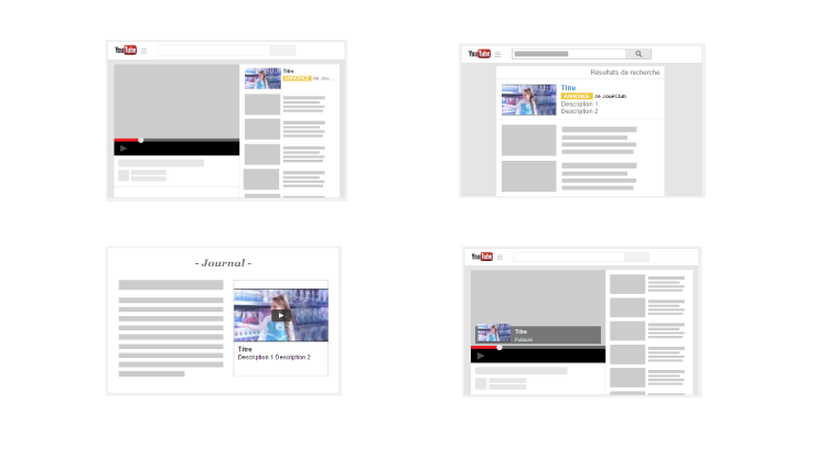 Annonces Youtube Indisplay